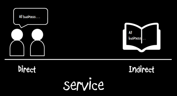 Service - direct and indirect