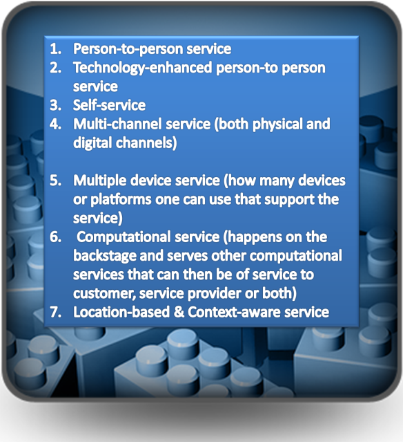Service system design contexts