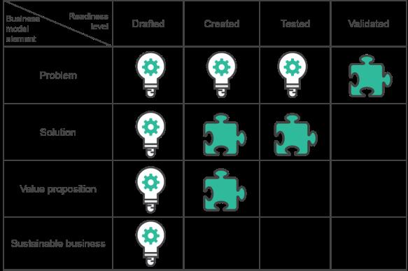 Matrix_Problem_solution_fit